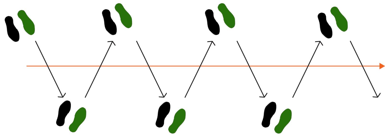 Waltz Dance Steps Diagram Tango